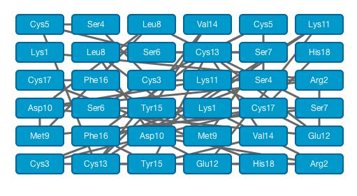 Tutorial 1: Engeneered Endothelin-1 peptide dimer — mDCC_tools 0 91